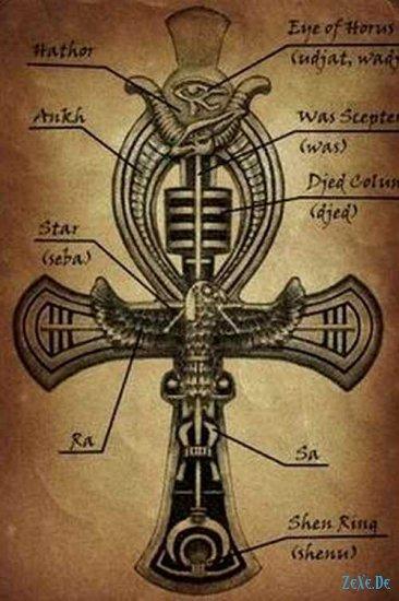 Крест Анкх. История. Значение